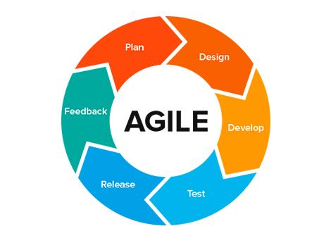 Antaes Asia se forme à la méthode Agile.