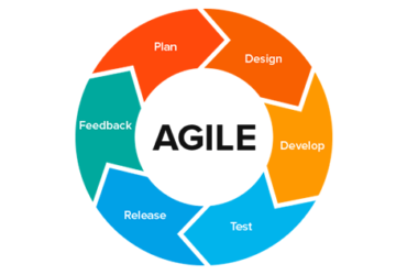 Antaes Asia is trained in Agile.