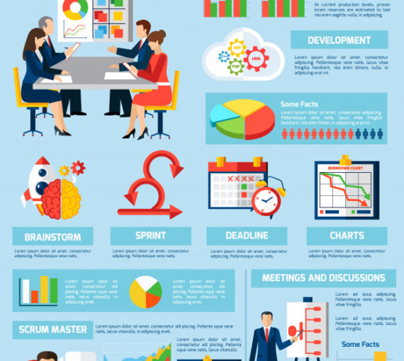 Project management with the Agile Method!
